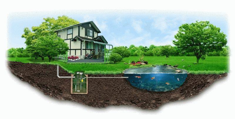Компрессоры для аэрации воды